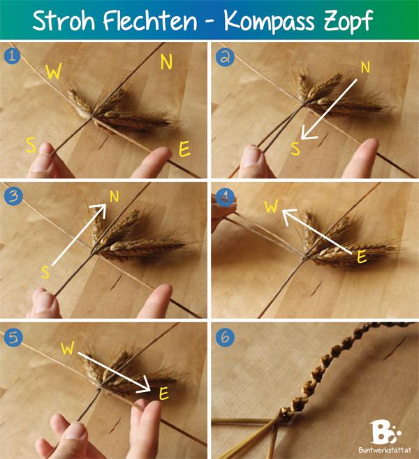Stroh Flechten – Kompass Zopf